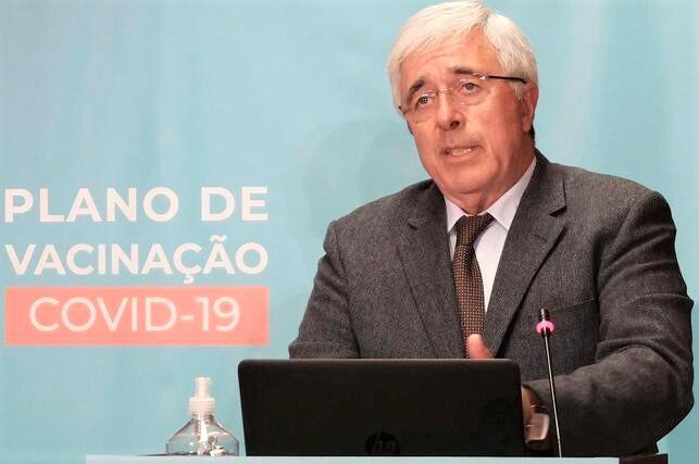 Portugal Quer Vacinar 50 Mil Pessoas Por Dia